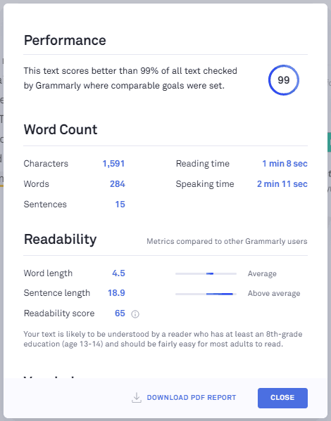 Grammarly Performance Report