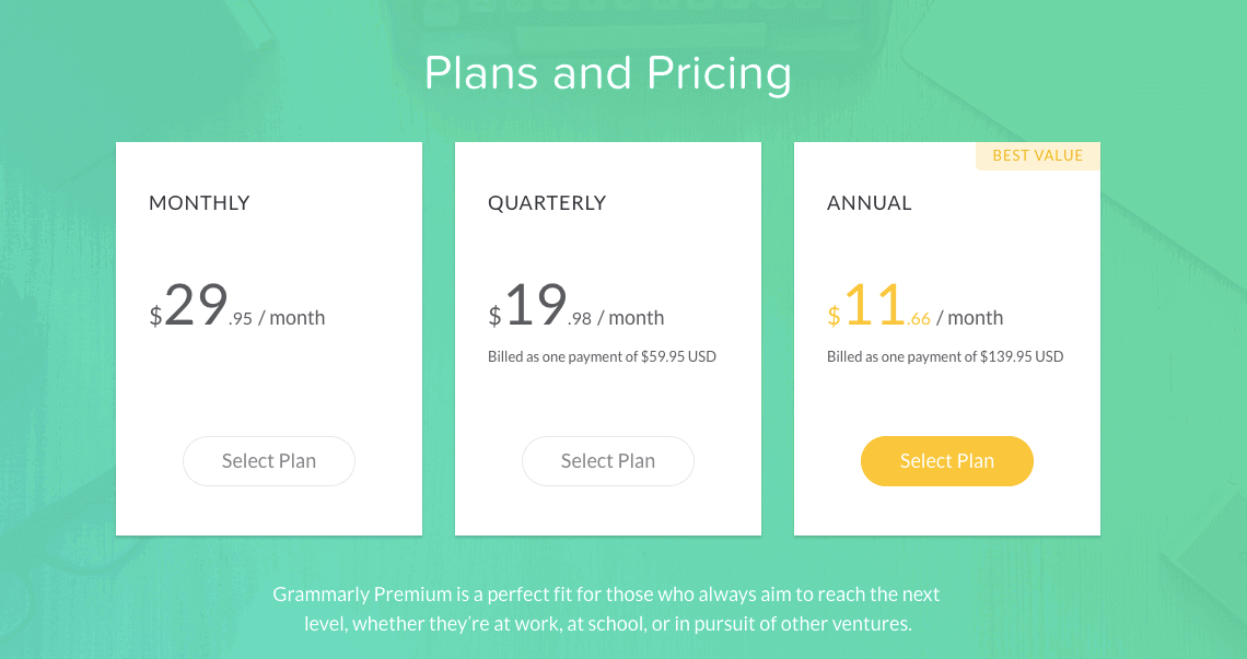 grammarly premium cost pricing